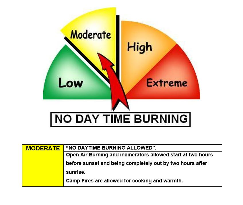 Moderate Fire Rating No Daytime Burning