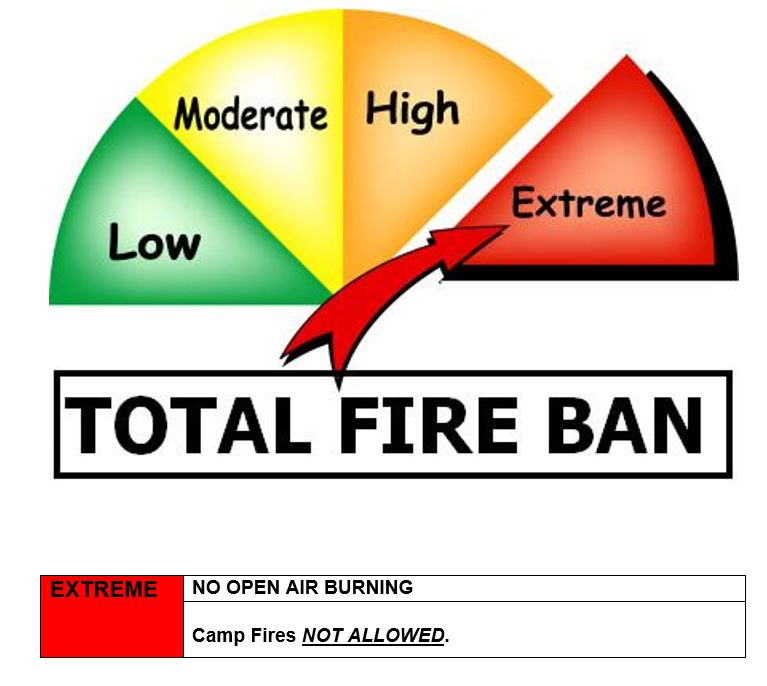 Fire Rating Extreme Meaning Total Fire Ban